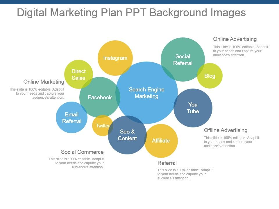 digital marketing plan ppt background images powerpoint shapes