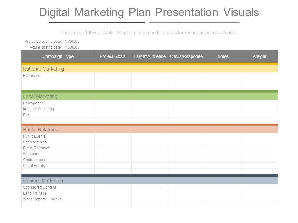 Digital Marketing Plan Presentation Visuals Powerpoint