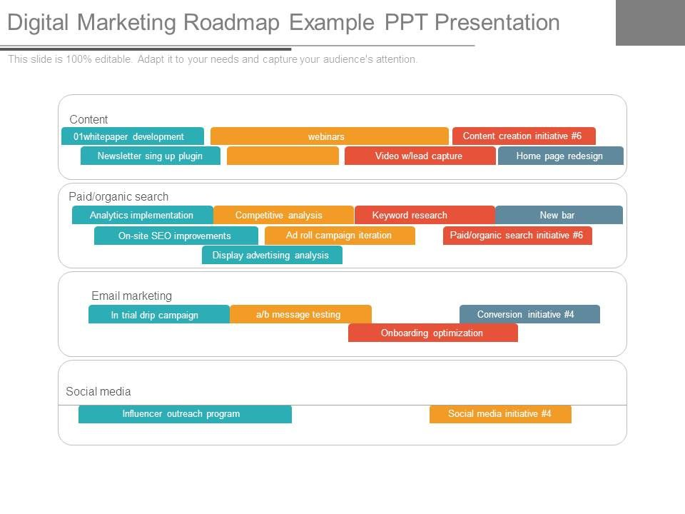 Digital Marketing Roadmap Example Ppt Presentation Presentation - Content roadmap template