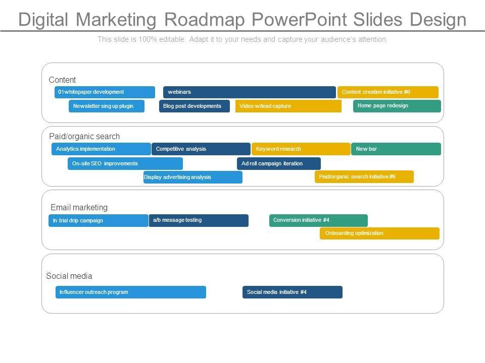 Digital Marketing Roadmap Powerpoint Slides Design | PowerPoint