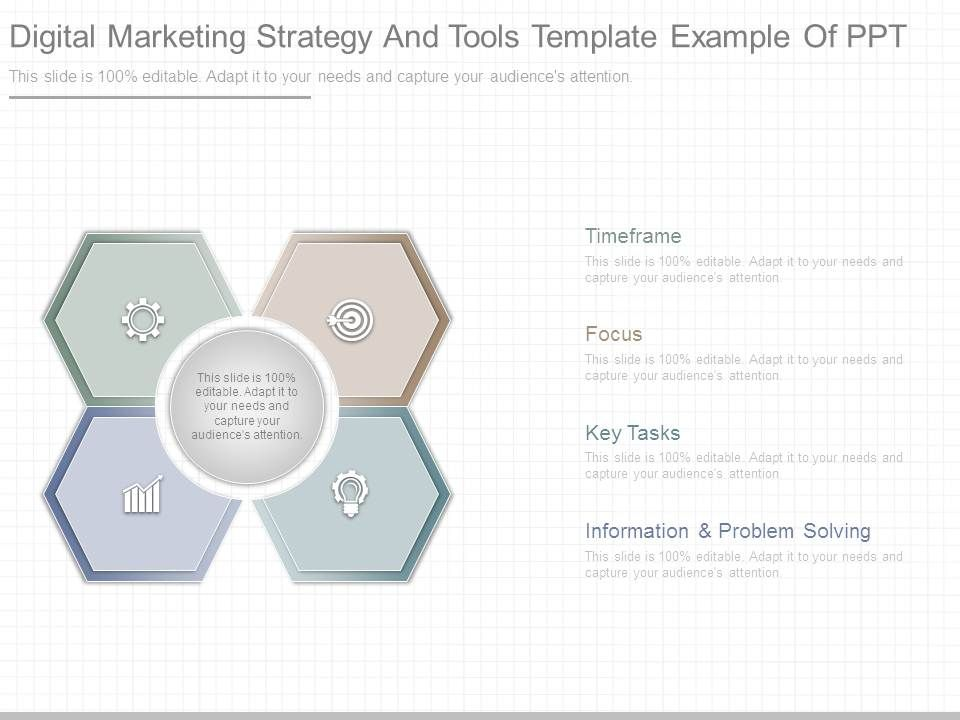how to make a digital marketing strategy presentation