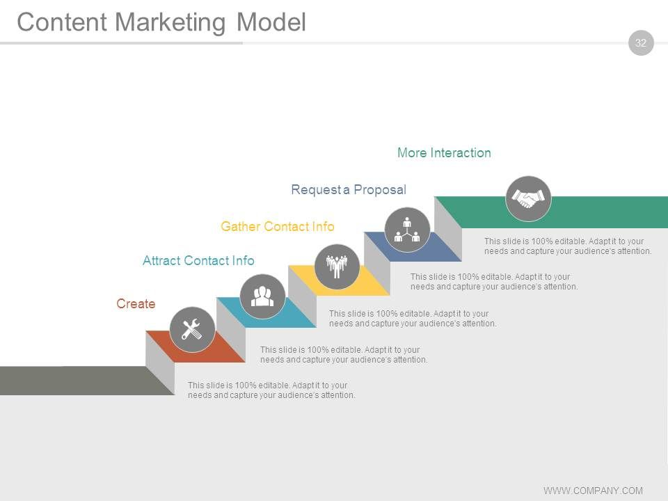 Digital Marketing Strategy Implementation And Practice Powerpoint