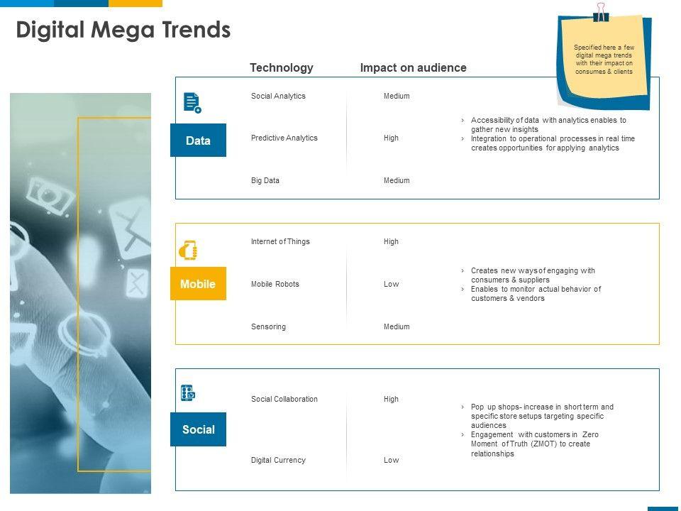 Digital Mega Trends Technology Data Ppt Powerpoint Presentation Gallery Vector