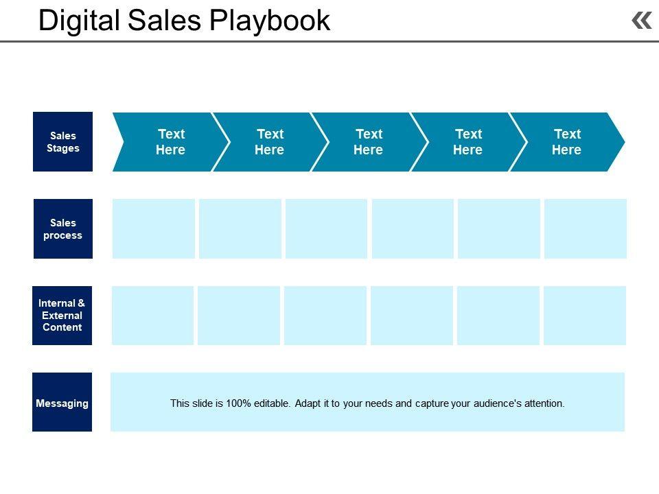 digital sales playbook example of ppt powerpoint slide. Black Bedroom Furniture Sets. Home Design Ideas