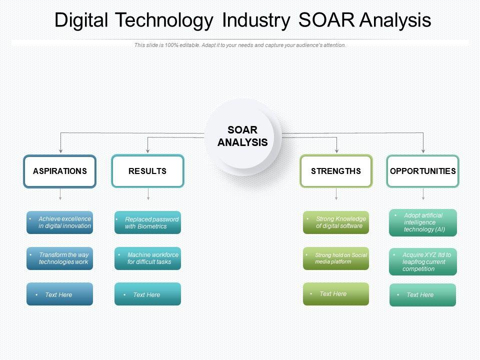 Digital Technology Industry Soar Analysis