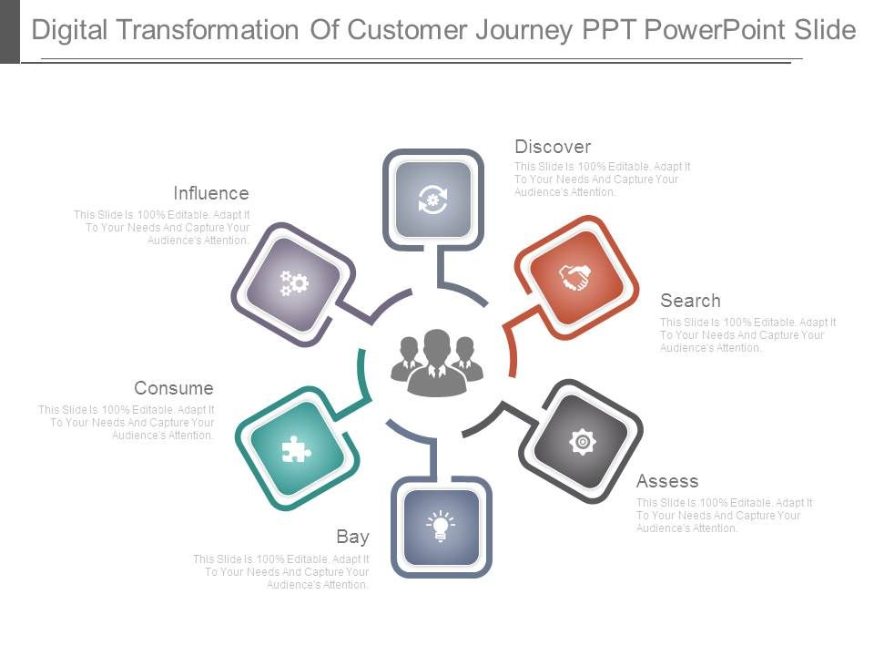Digital transformation of customer journey ppt powerpoint slide digitaltransformationofcustomerjourneypptpowerpointslideslide01 digitaltransformationofcustomerjourneypptpowerpointslideslide02 toneelgroepblik