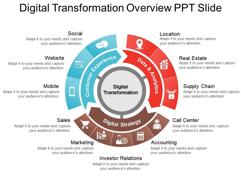 digital transformation ppt Digital Transformation Overview Ppt Slide | Templates PowerPoint ...