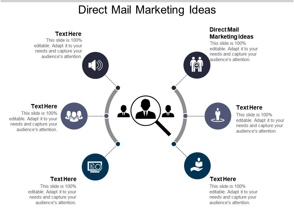 Direct Mail Marketing Ideas Ppt Powerpoint Presentation