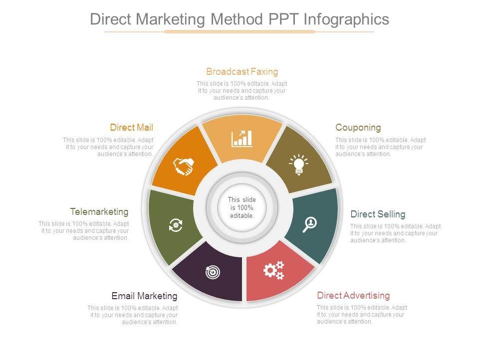 direct_marketing_method_ppt_infographics_Slide01
