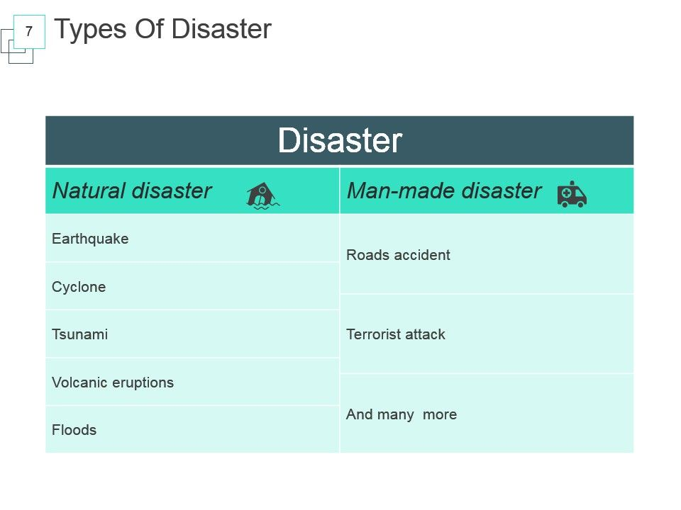 Disaster Management Information For Project Powerpoint Presentation