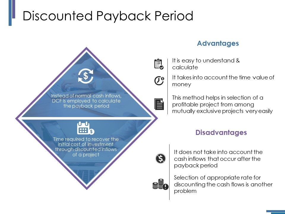 discounted_payback_period_ppt_styles_skills_Slide01