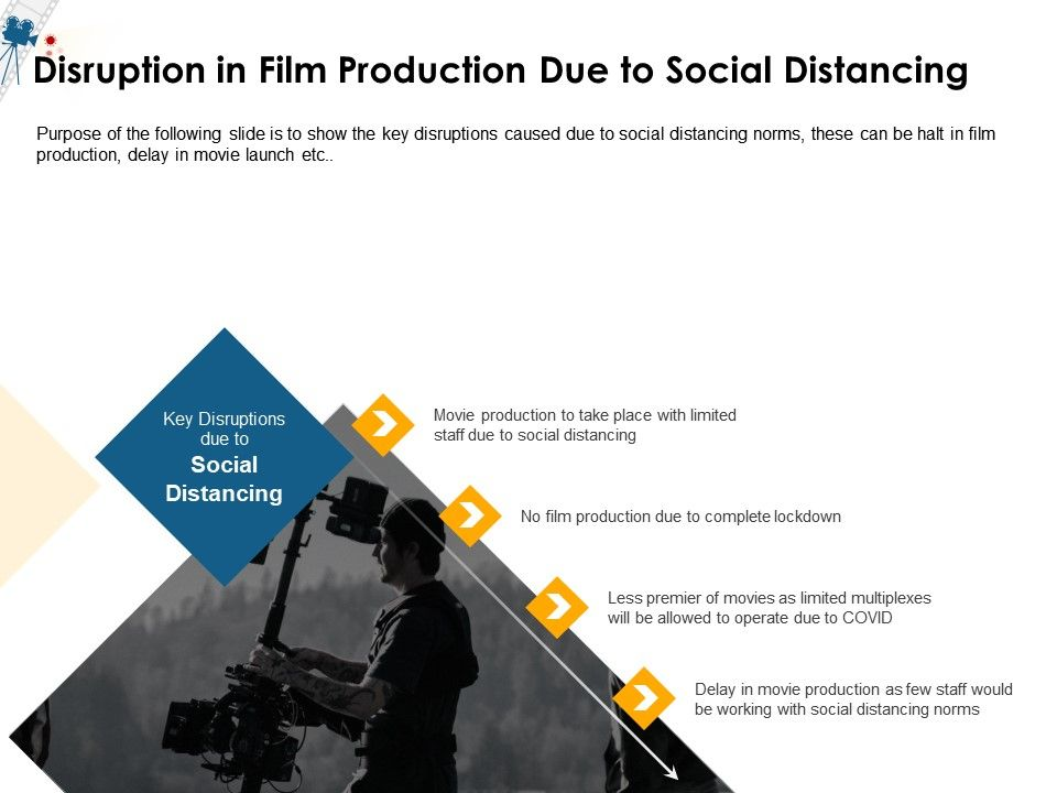 Disruption In Film Production Due To Social Distancing Few Ppt Powerpoint Presentation File Good