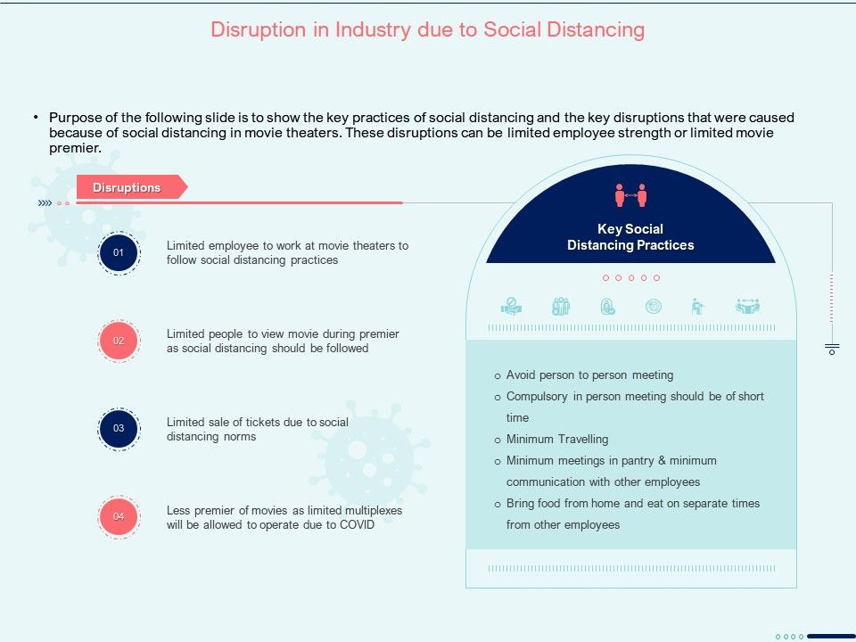 Disruption In Industry Due To Social Distancing Travelling Ppt Presentation Ideas