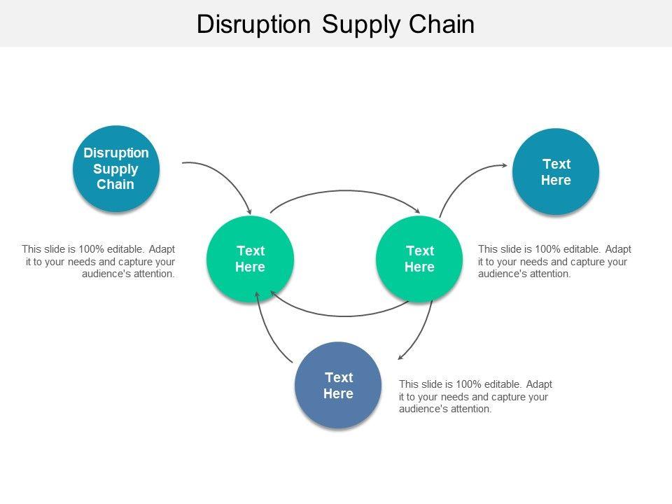 Disruption Supply Chain Ppt Powerpoint Presentation Summary Ideas Cpb