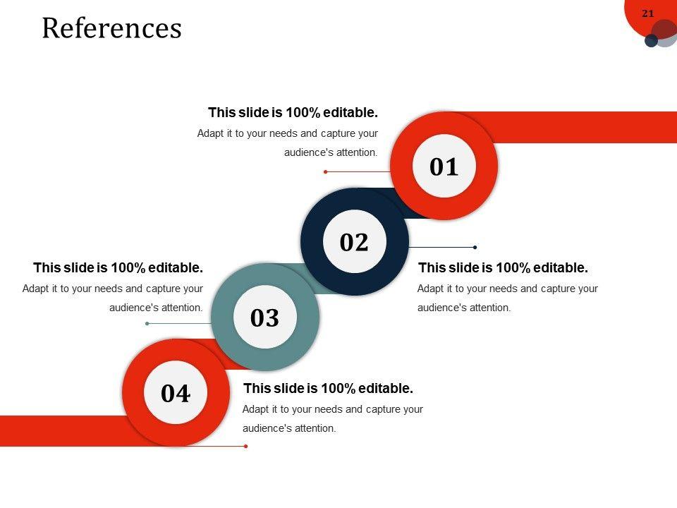 Dissertation presentation structure