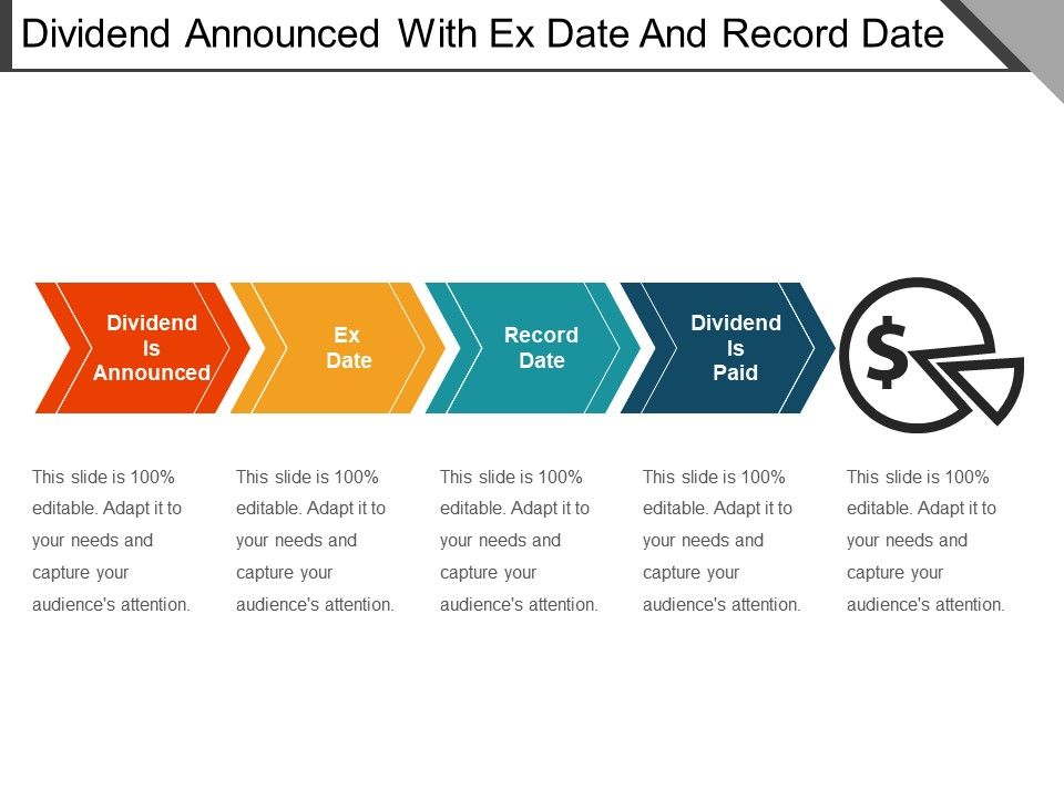 dividend_announced_with_ex_date_and_record_date_Slide01