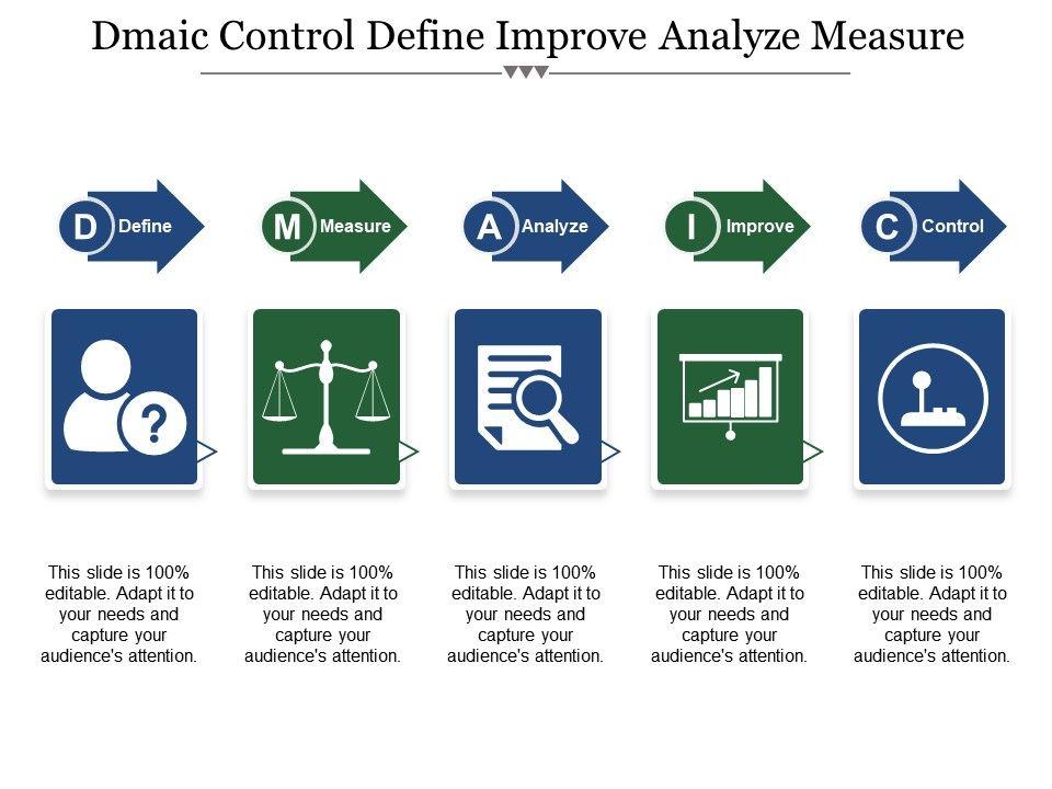 Dmaic Control Define Improve Analyze Measure | PowerPoint