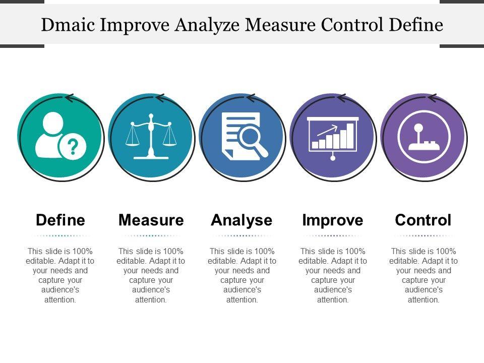 Dmaic Improve Analyze Measure Control Define | PowerPoint Slide ...