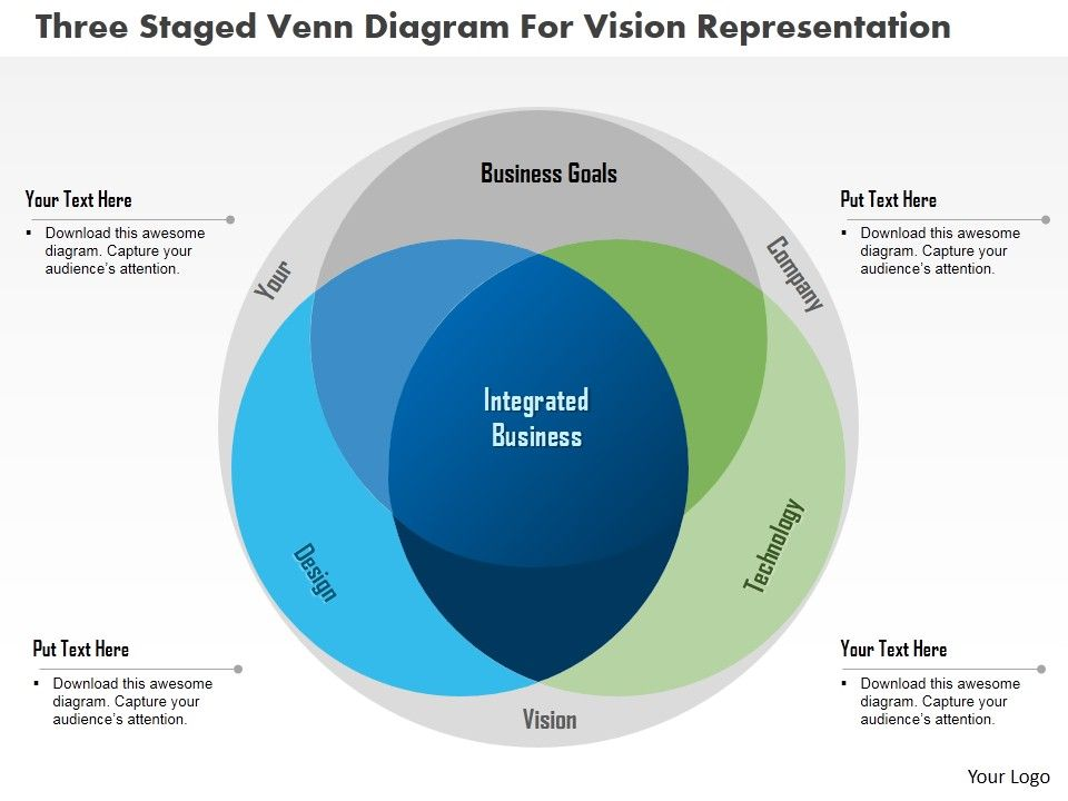 do three staged venn diagram for vision representation powerpoint, Modern powerpoint