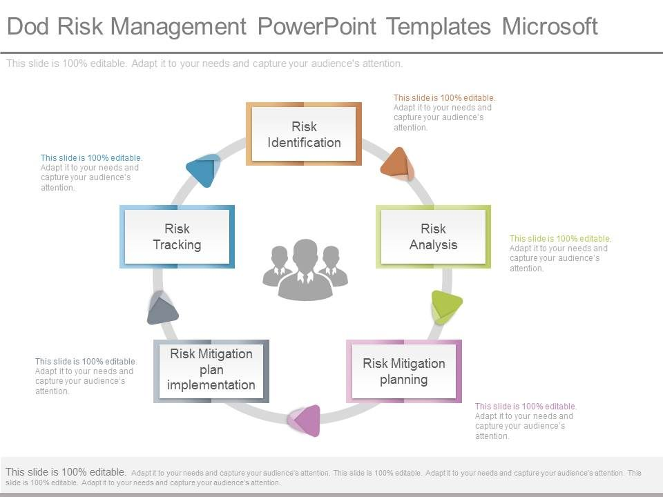 Dod Risk Management Powerpoint Templates Microsoft Powerpoint