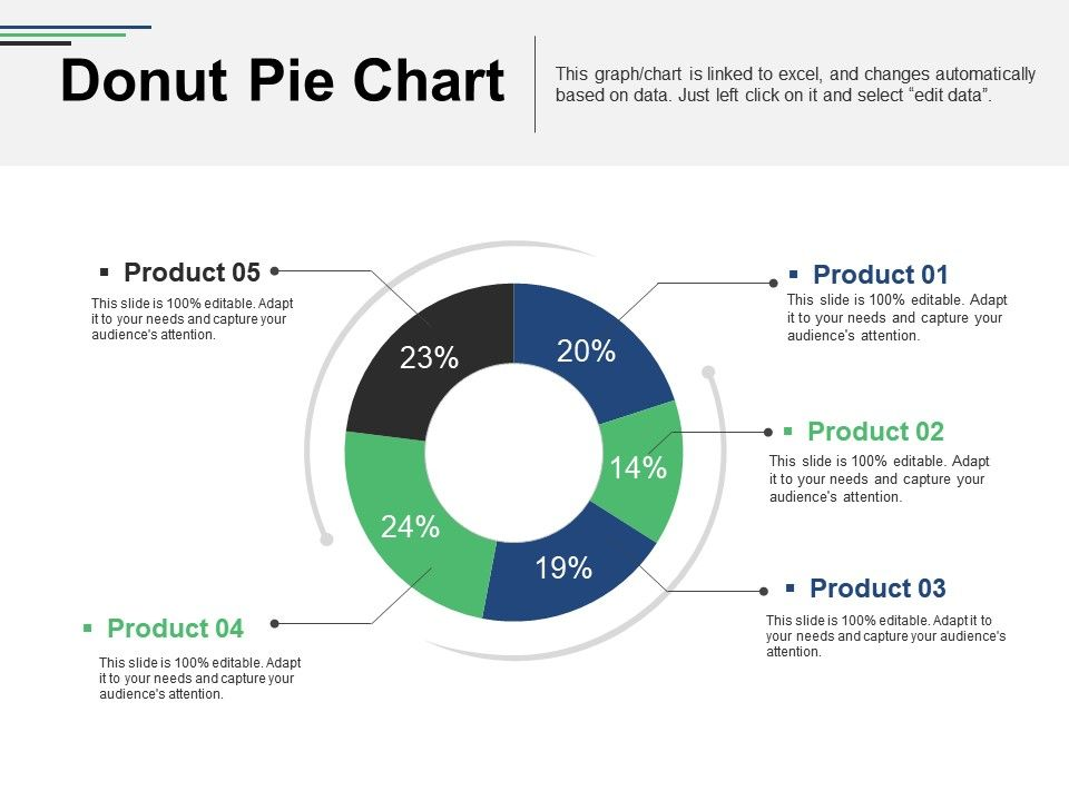 Donut Pie Chart Example Of Great Ppt Powerpoint Templates Designs