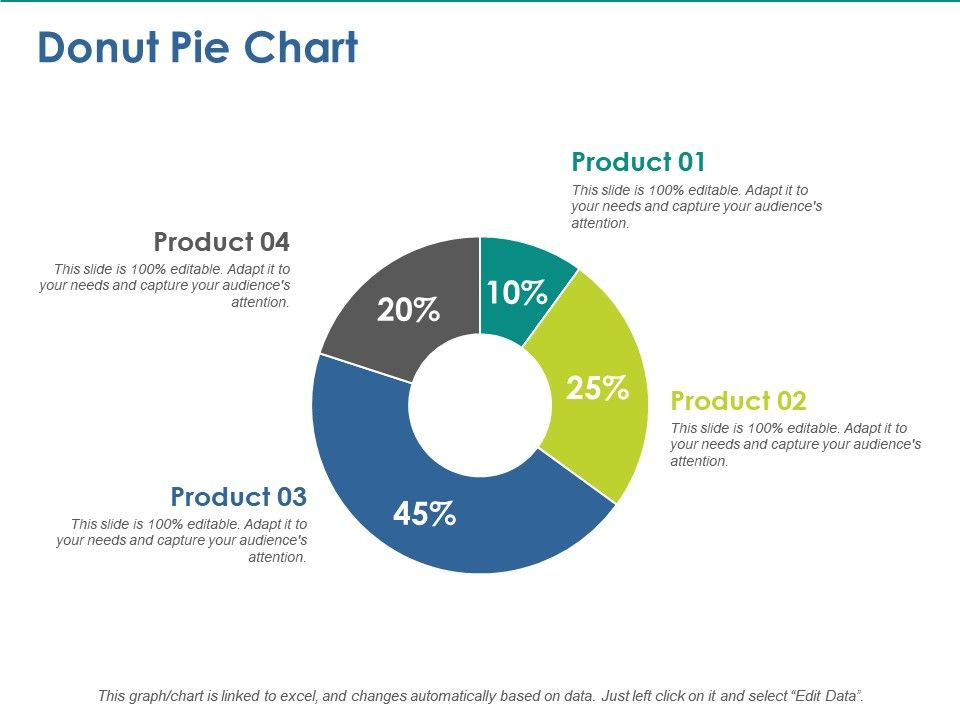 Donut Pie Chart With Percentage Ppt Summary Example