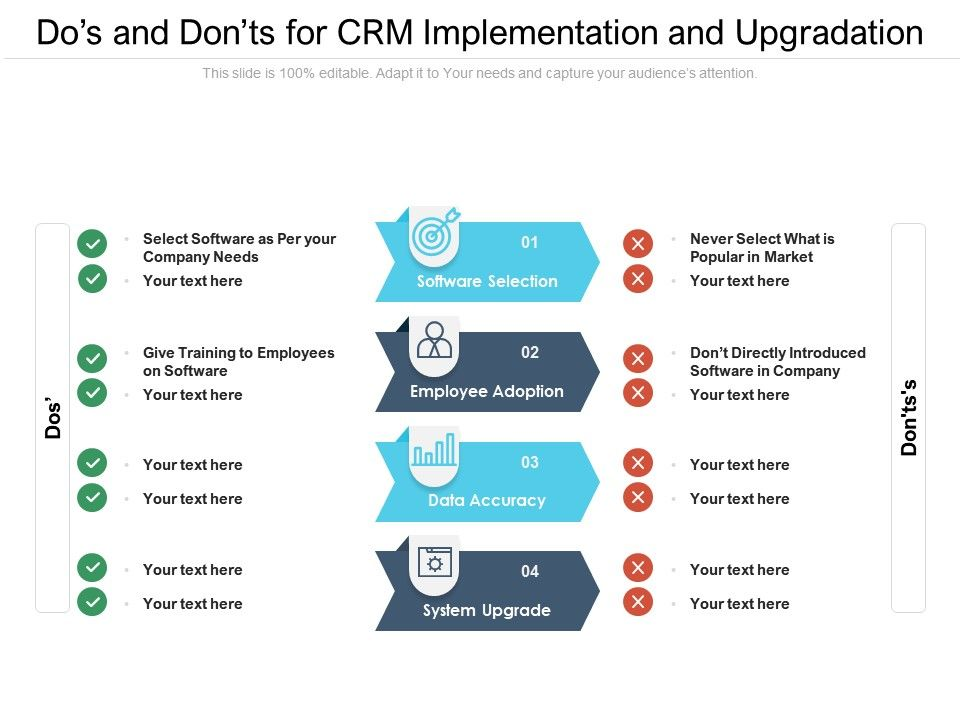 Dos And Donts For CRM Implementation And Upgradation