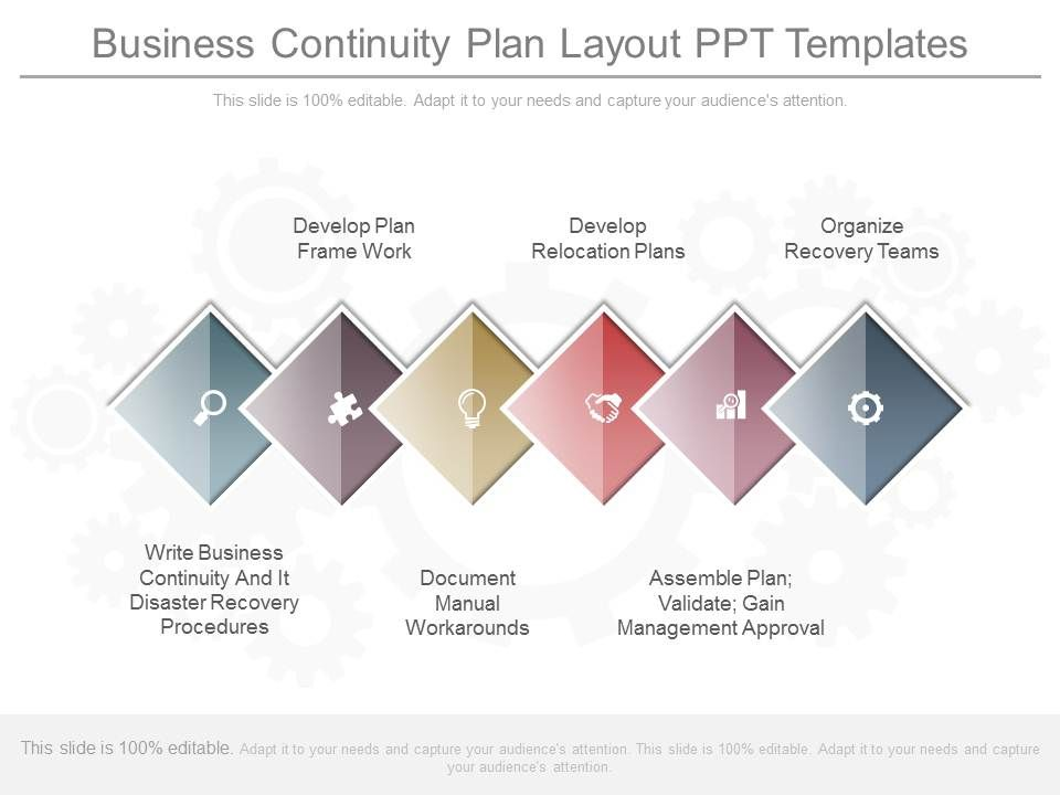 download business continuity plan layout ppt templates powerpoint