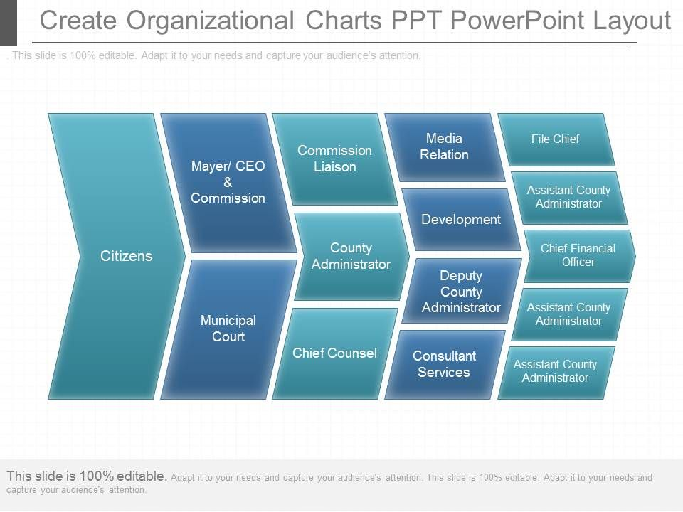 download create organizational charts ppt powerpoint