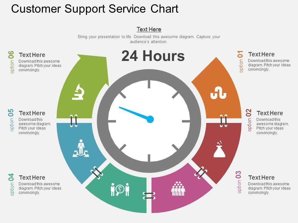 download customer support service chart flat powerpoint design