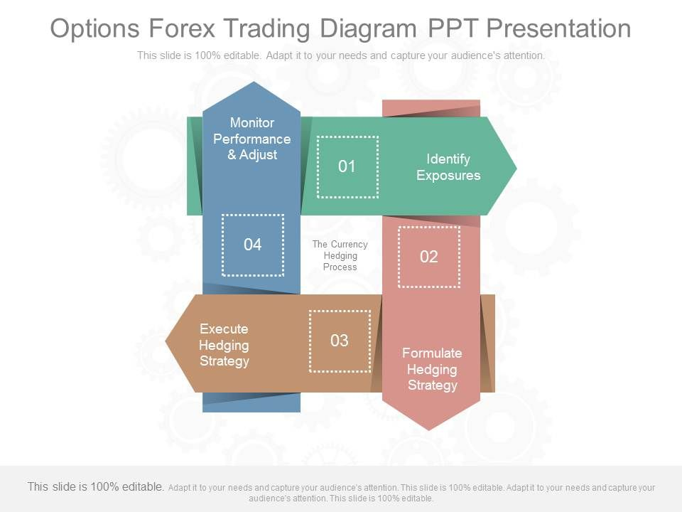 Options forex brokers