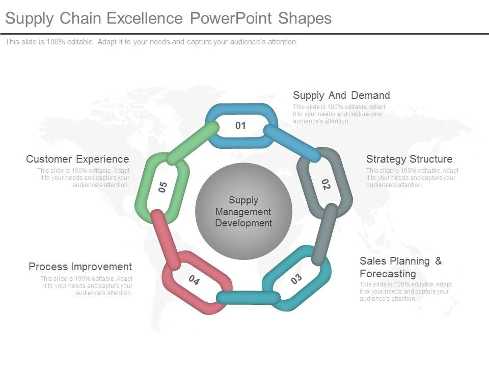 download supply chain excellence powerpoint shapes powerpoint