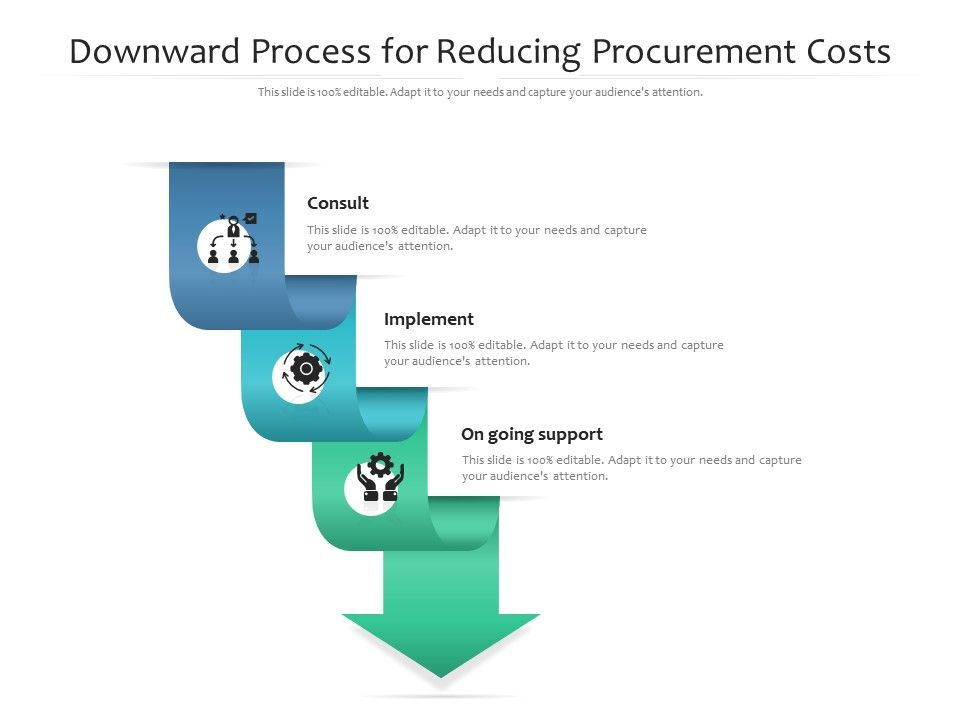 Downward Process For Reducing Procurement Costs