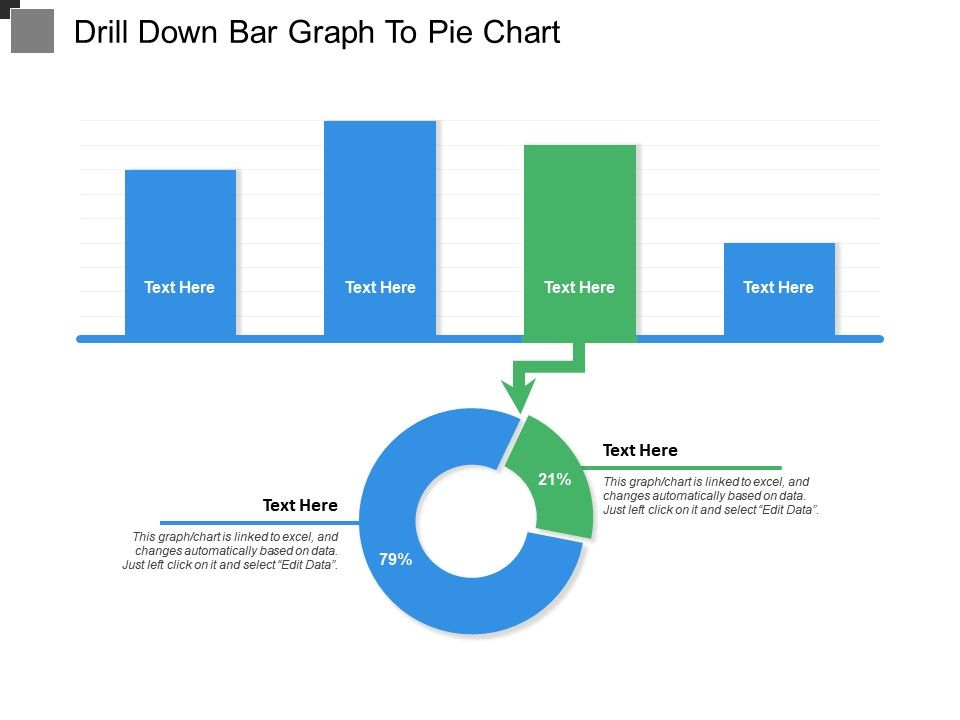 Drill Down Bar Graph To Pie Chart Powerpoint Presentation Images Templates Ppt Slide Templates For Presentation