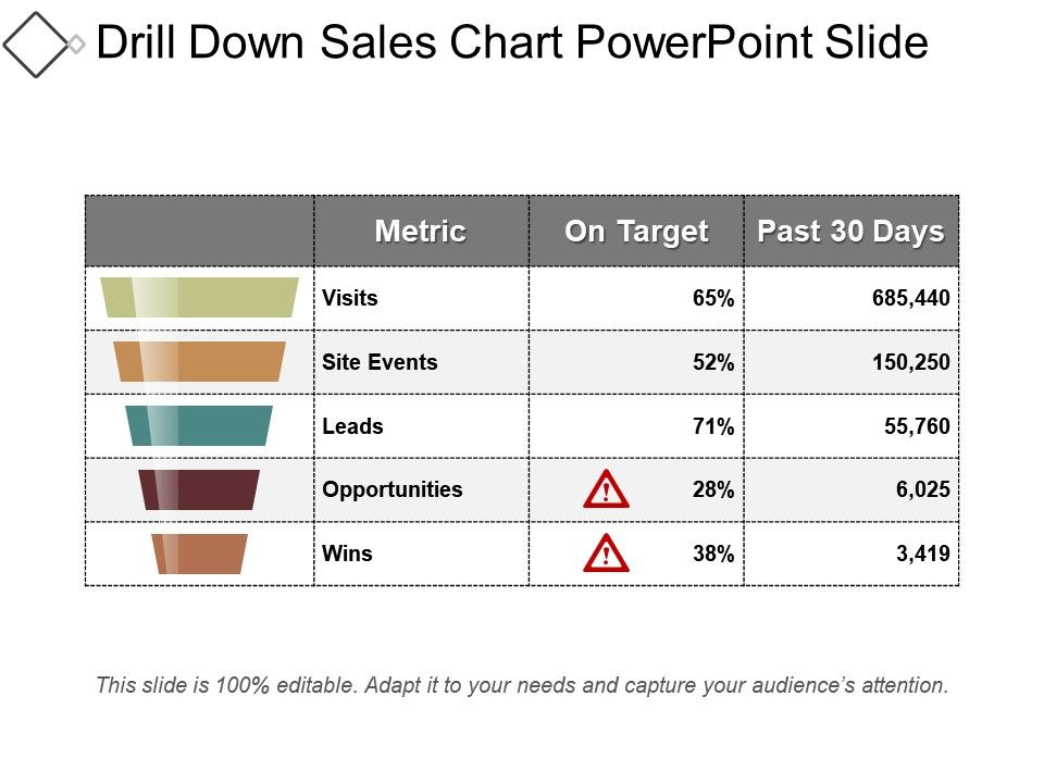 drill_down_sales_chart_powerpoint_slide_Slide01