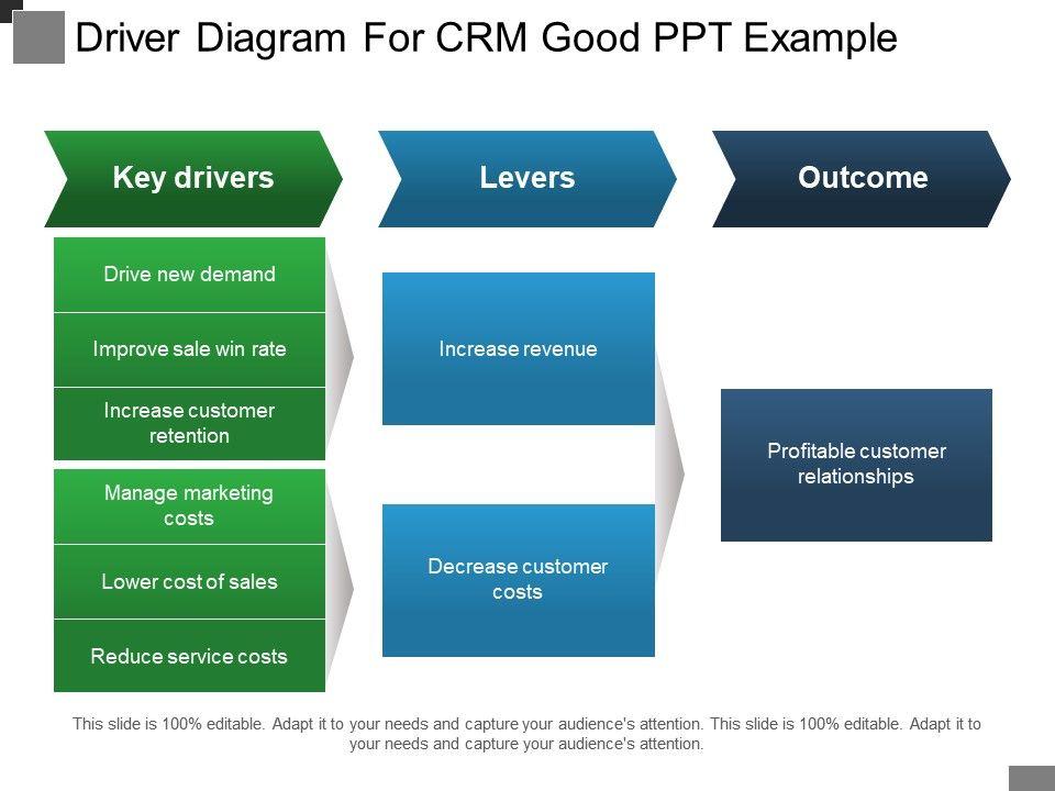 examples good powerpoint presentation