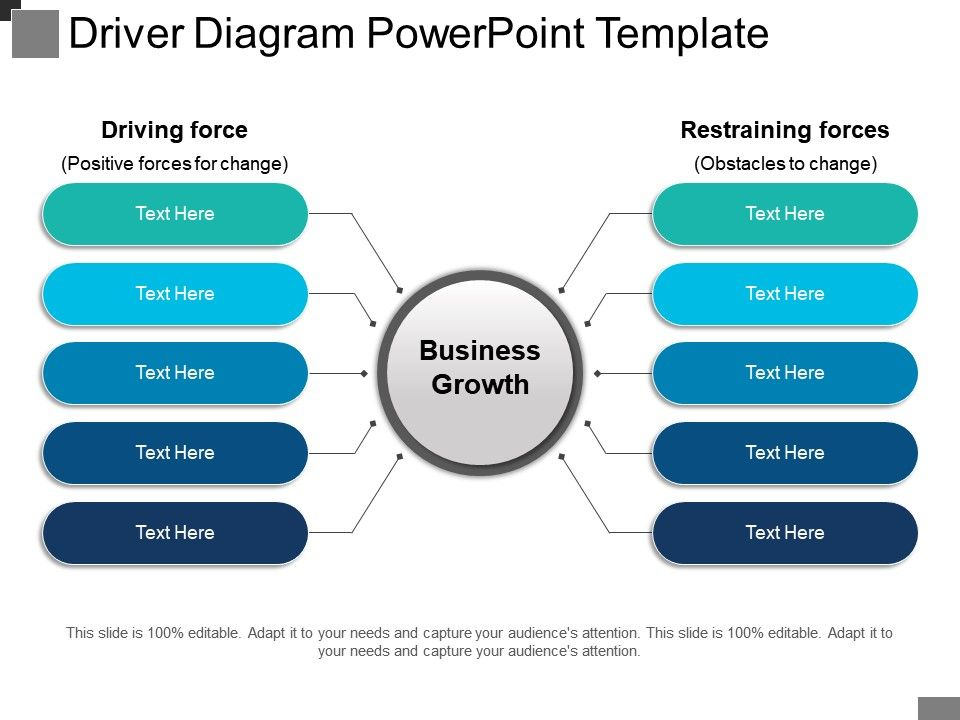 driver diagram powerpoint template presentation powerpoint