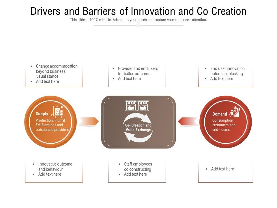 Drivers And Barriers Of Innovation And Co Creation