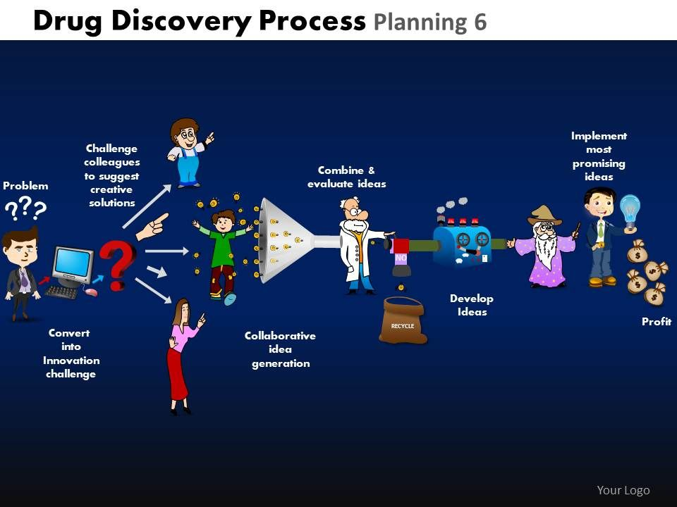 drug discovery process planning 6 powerpoint slides and ppt