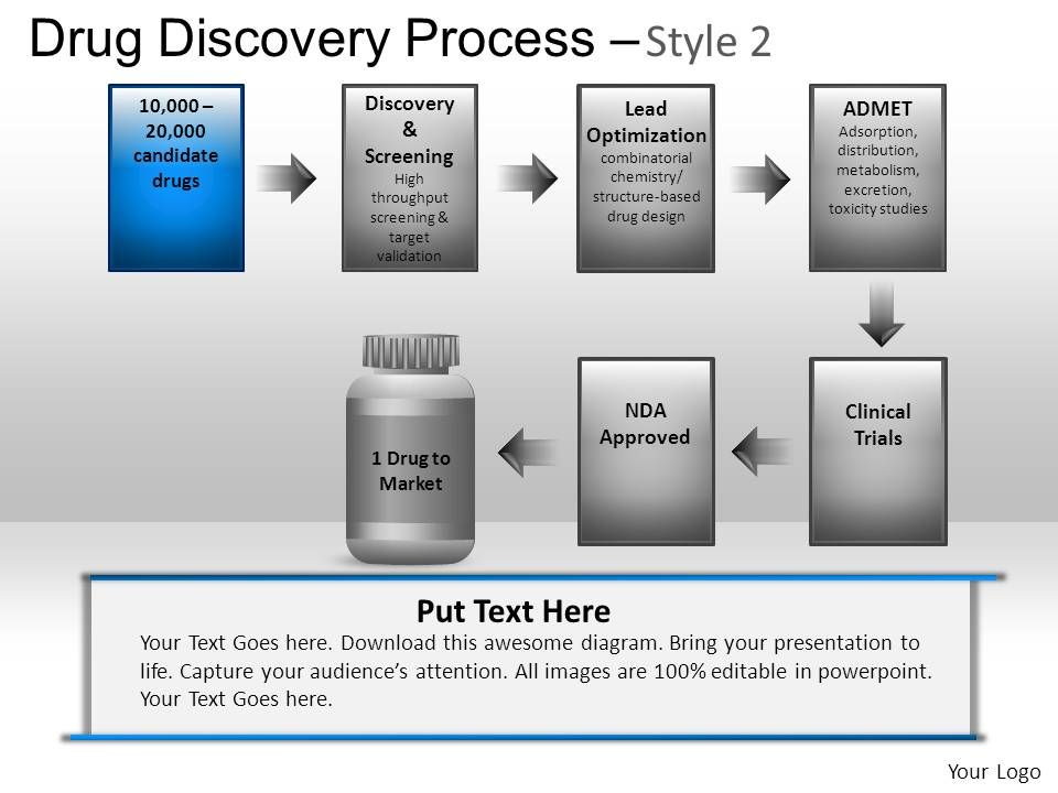 drug discovery process powerpoint presentation slides | graphics, Powerpoint templates