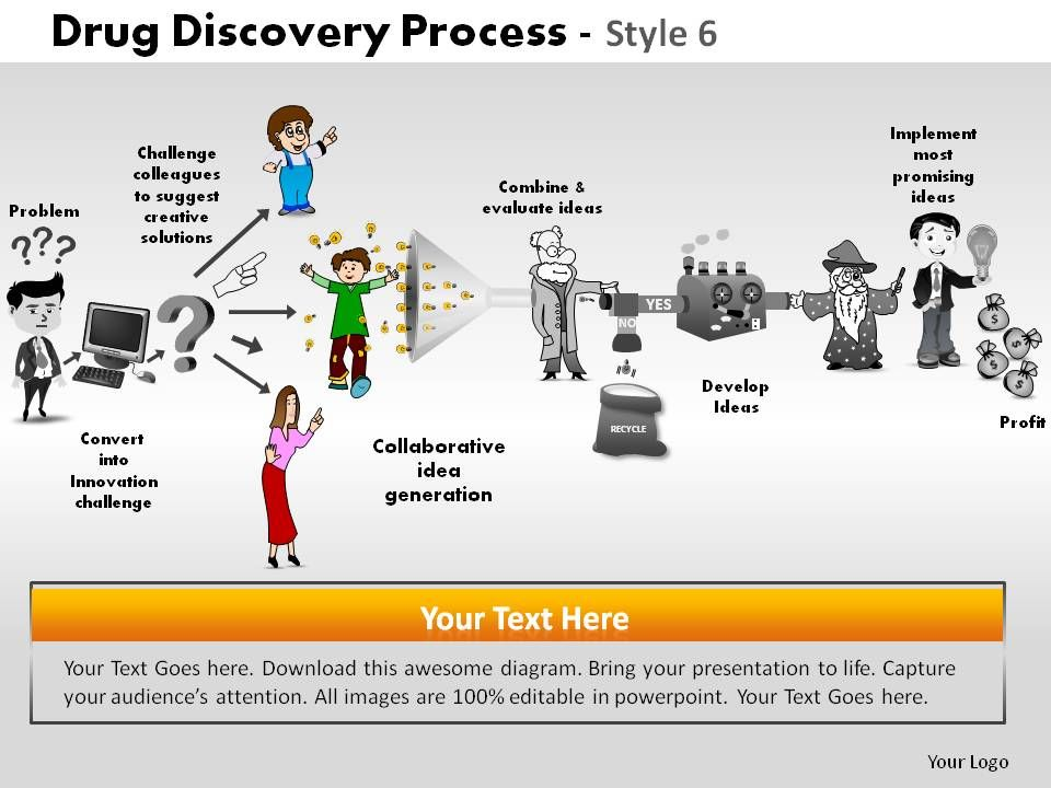 drug discovery process style 6 powerpoint slides | powerpoint, Powerpoint templates