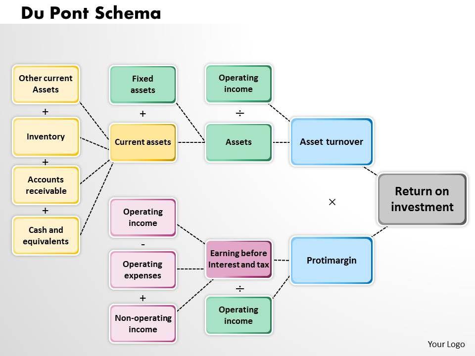 Du pont schema powerpoint presentation slide template templates dupontschemapowerpointpresentationslidetemplateslide01 dupontschemapowerpointpresentationslidetemplateslide02 ccuart Images