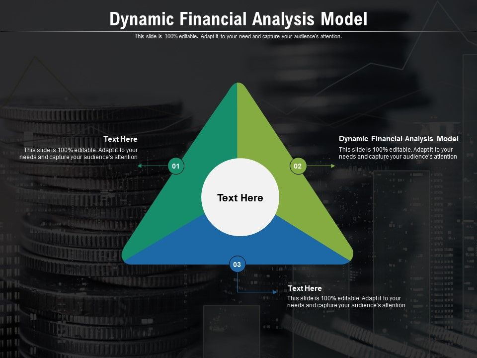 Dynamic Financial Analysis Model Ppt Powerpoint Presentation Professional Outline Cpb
