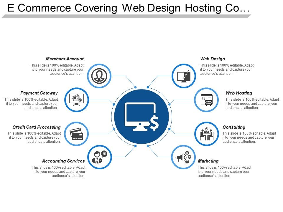E Commerce Covering Web Design Hosting Consulting Marketing Accounting Services Powerpoint Shapes Powerpoint Slide Deck Template Presentation Visual Aids Slide Ppt