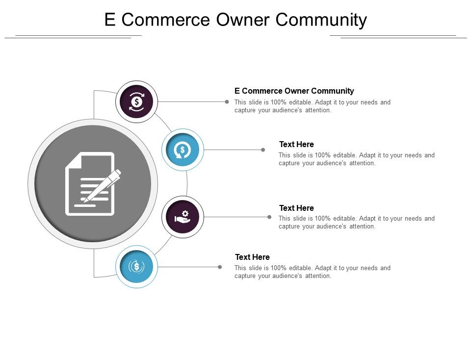 E Commerce Owner Community Ppt Powerpoint Presentation Outline Designs Download Cpb