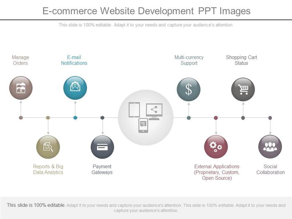 e commerce website development ppt images powerpoint slides