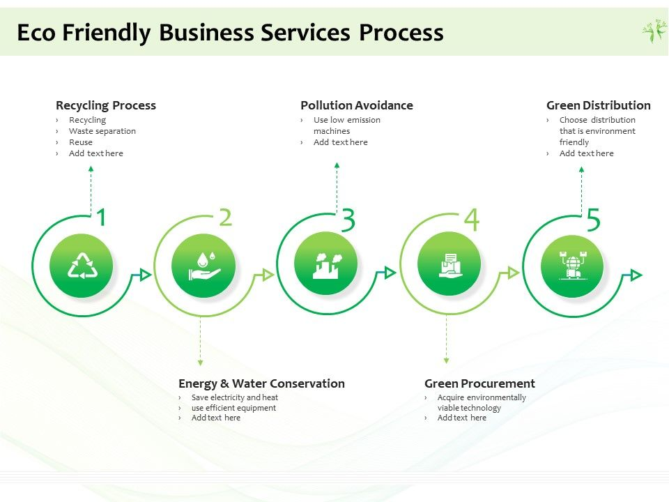 Eco Friendly Business Services Process Ppt Powerpoint Presentation File Demonstration