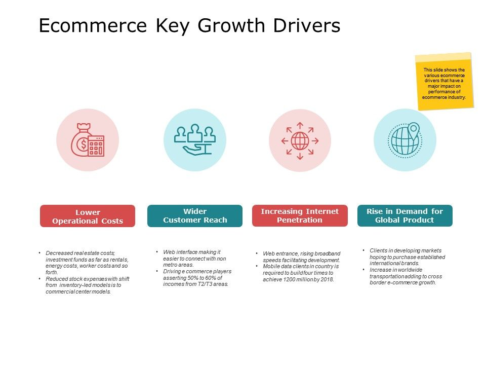 ecommerce_key_growth_drivers_ppt_powerpoint_presentation_file_guidelines_Slide01