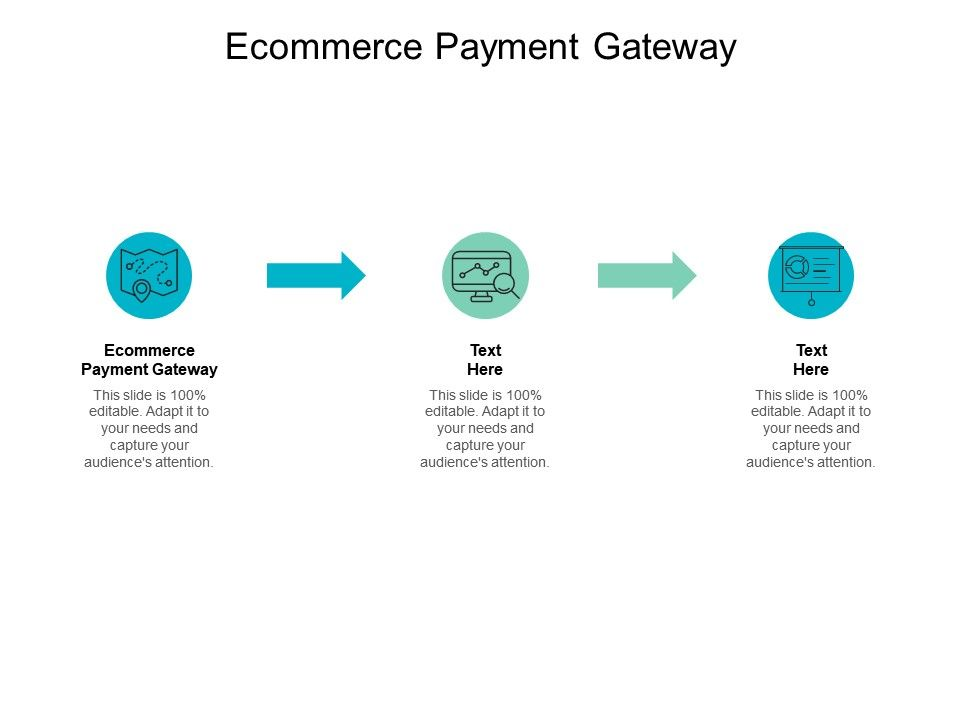 Ecommerce Payment Gateway Ppt Powerpoint Presentation Layouts Graphic Images Cpb