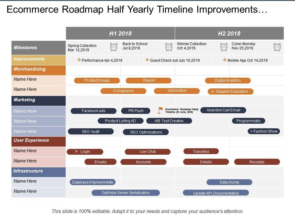 ecommerce_roadmap_half_yearly_timeline_improvements_merchandising_milestones_Slide01